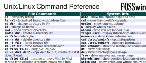 Linux-Cheat-sheets