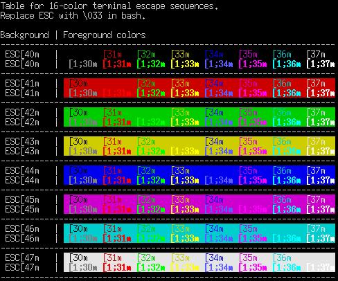 Quick Bash Colors Unix Linux And Ubuntu Tips And Tricks